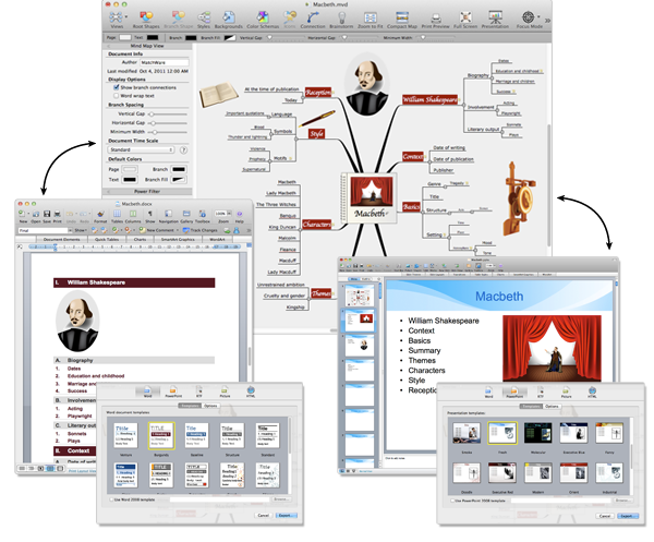 Mac Mind Mapping | Use Mac Mind Mapping to develop ... Mac Mind Map on digital mind map, lab map, nfa map, con map, indicator scale on map, pal map, fal map, ess map, tip map, ddos map, access point map, glonass map, ink drawing map, rocket city map, watson's map, ata map, ntsc map, concealer map, lcd map, march map,